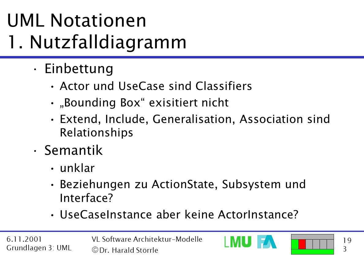 UML Notationen 1. Nutzfalldiagramm