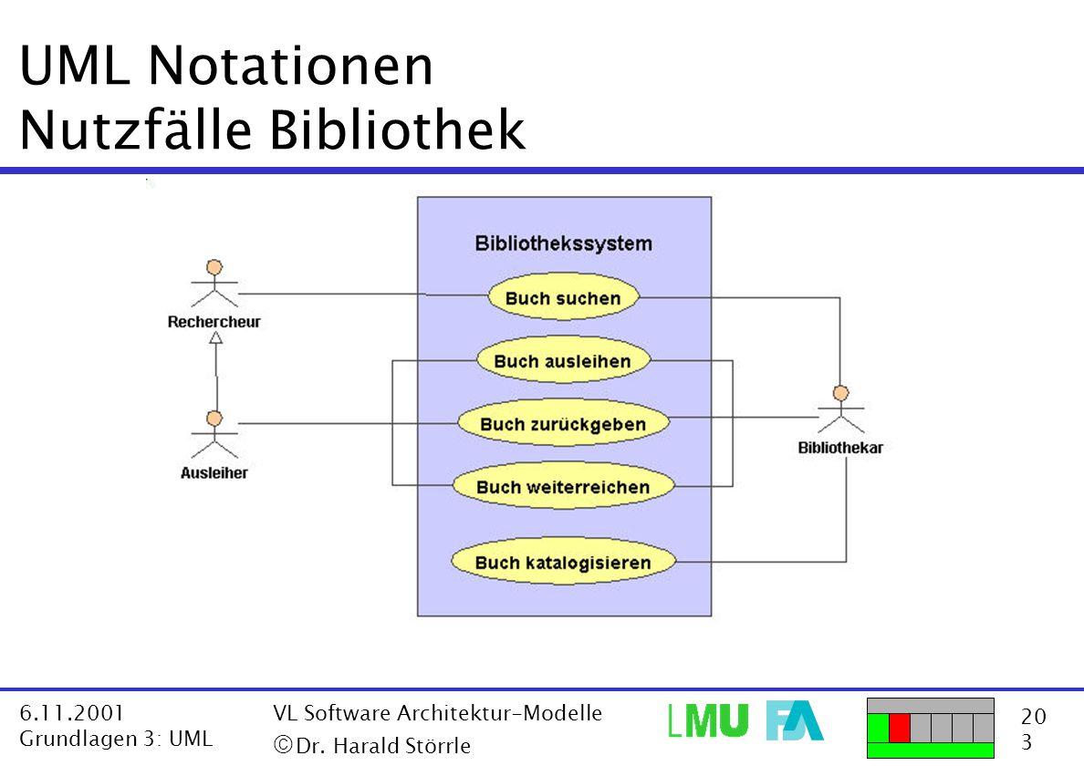 UML Notationen Nutzfälle Bibliothek