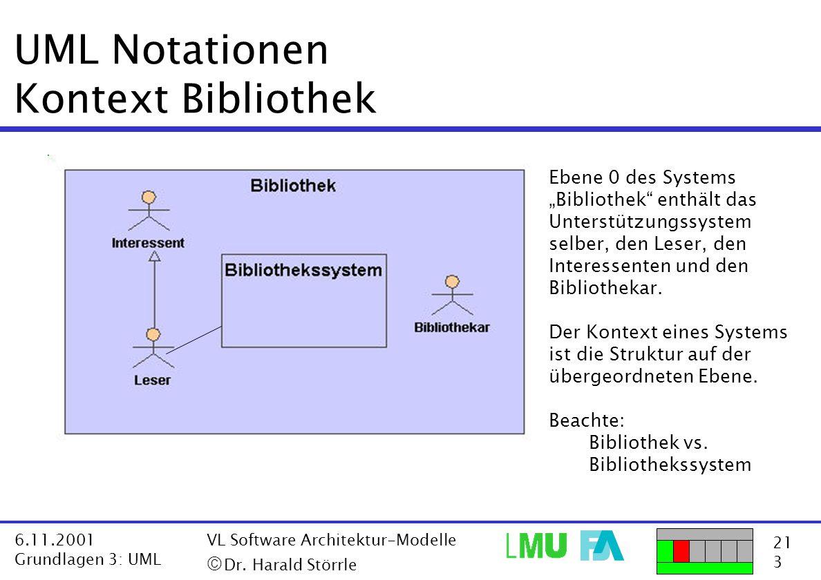 UML Notationen Kontext Bibliothek