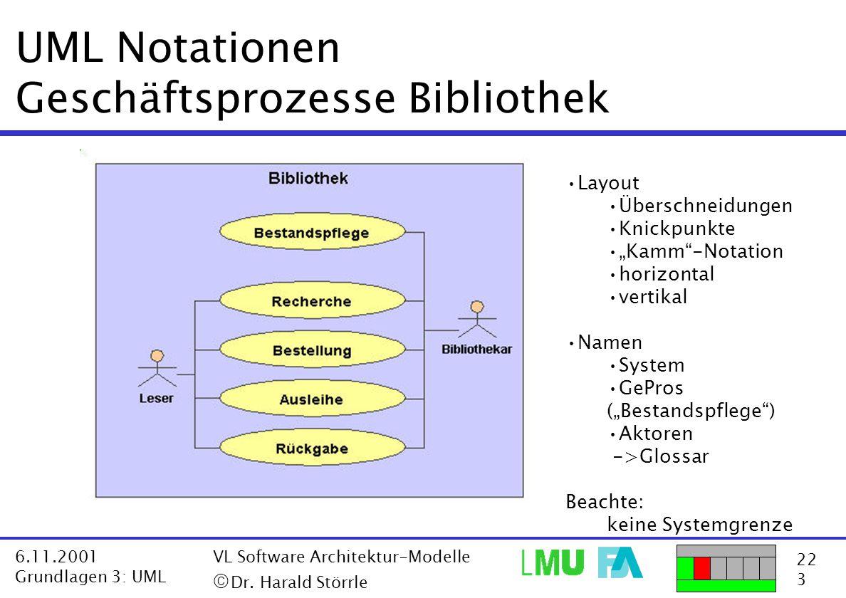 UML Notationen Geschäftsprozesse Bibliothek