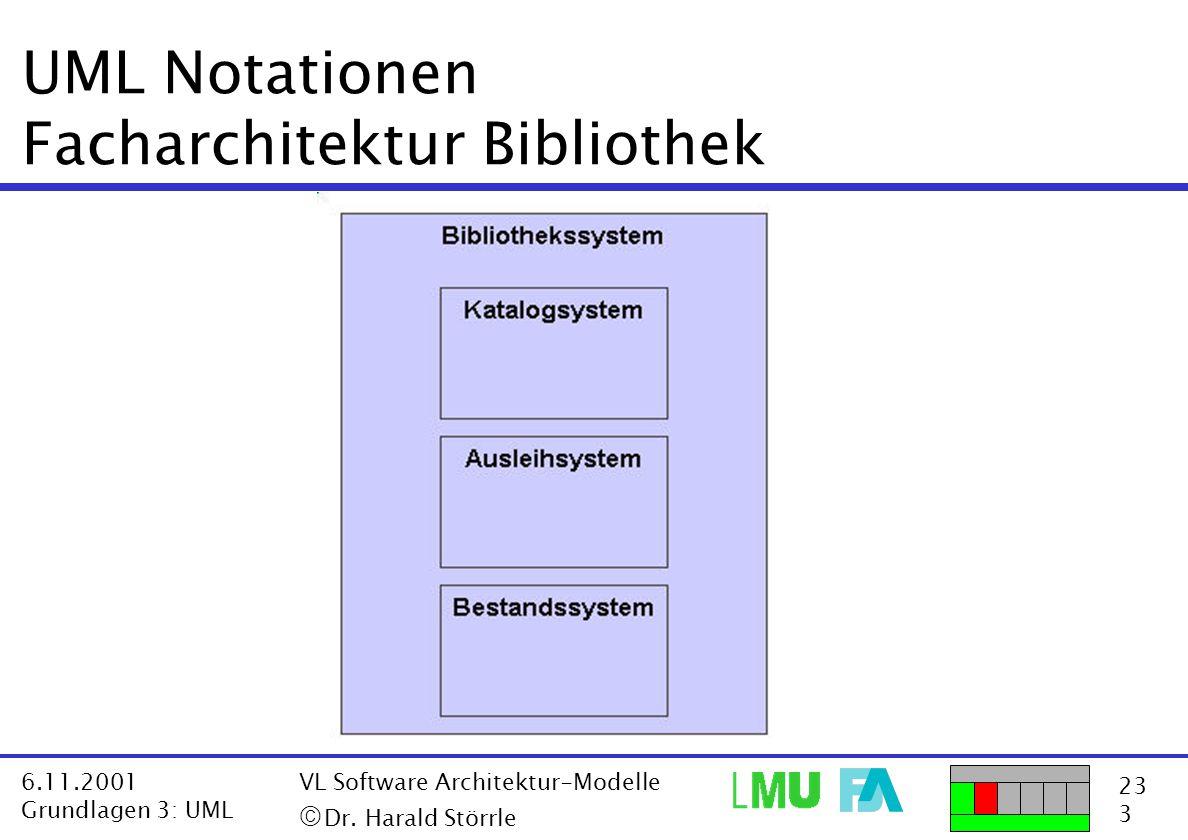 UML Notationen Facharchitektur Bibliothek