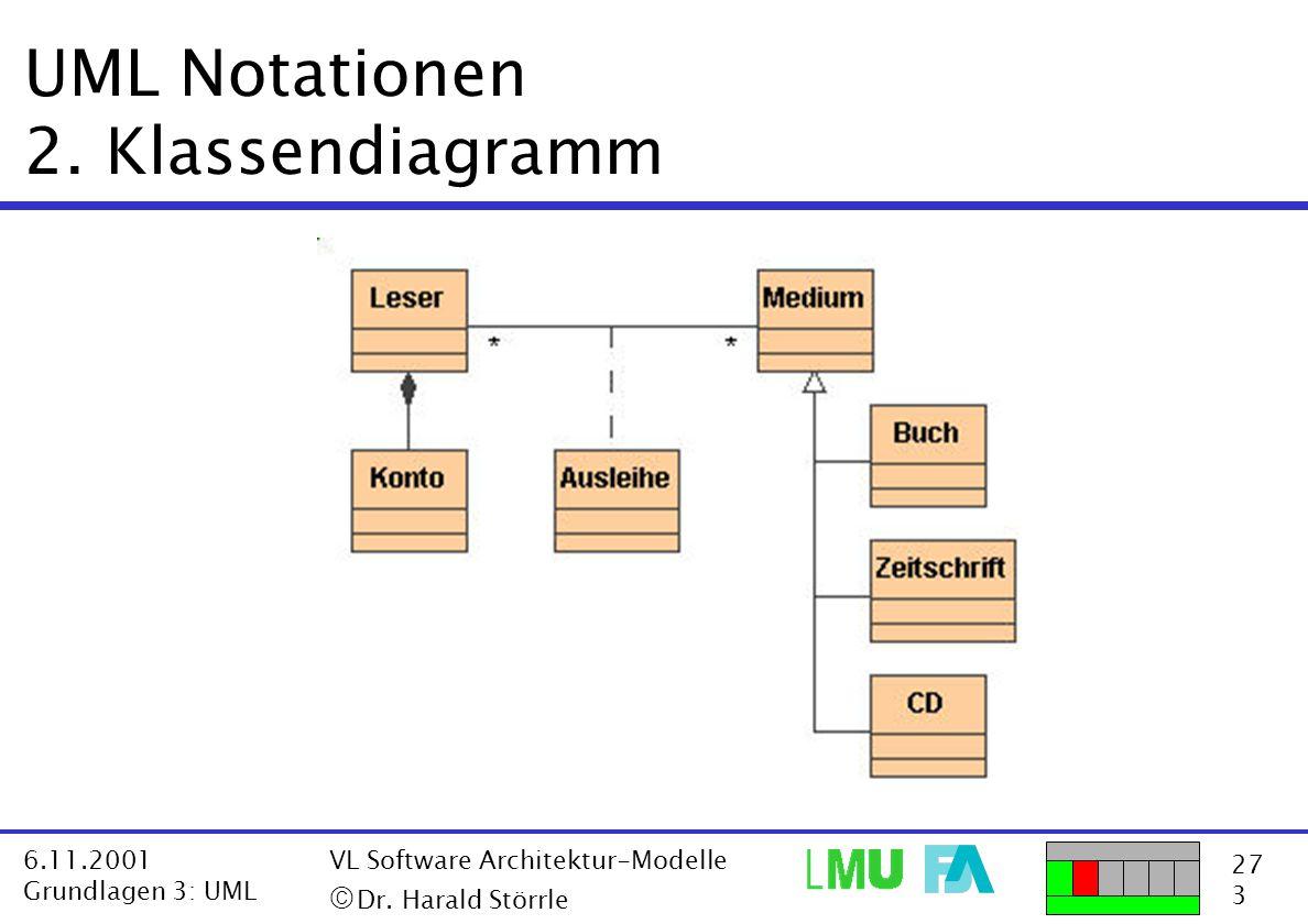 UML Notationen 2. Klassendiagramm