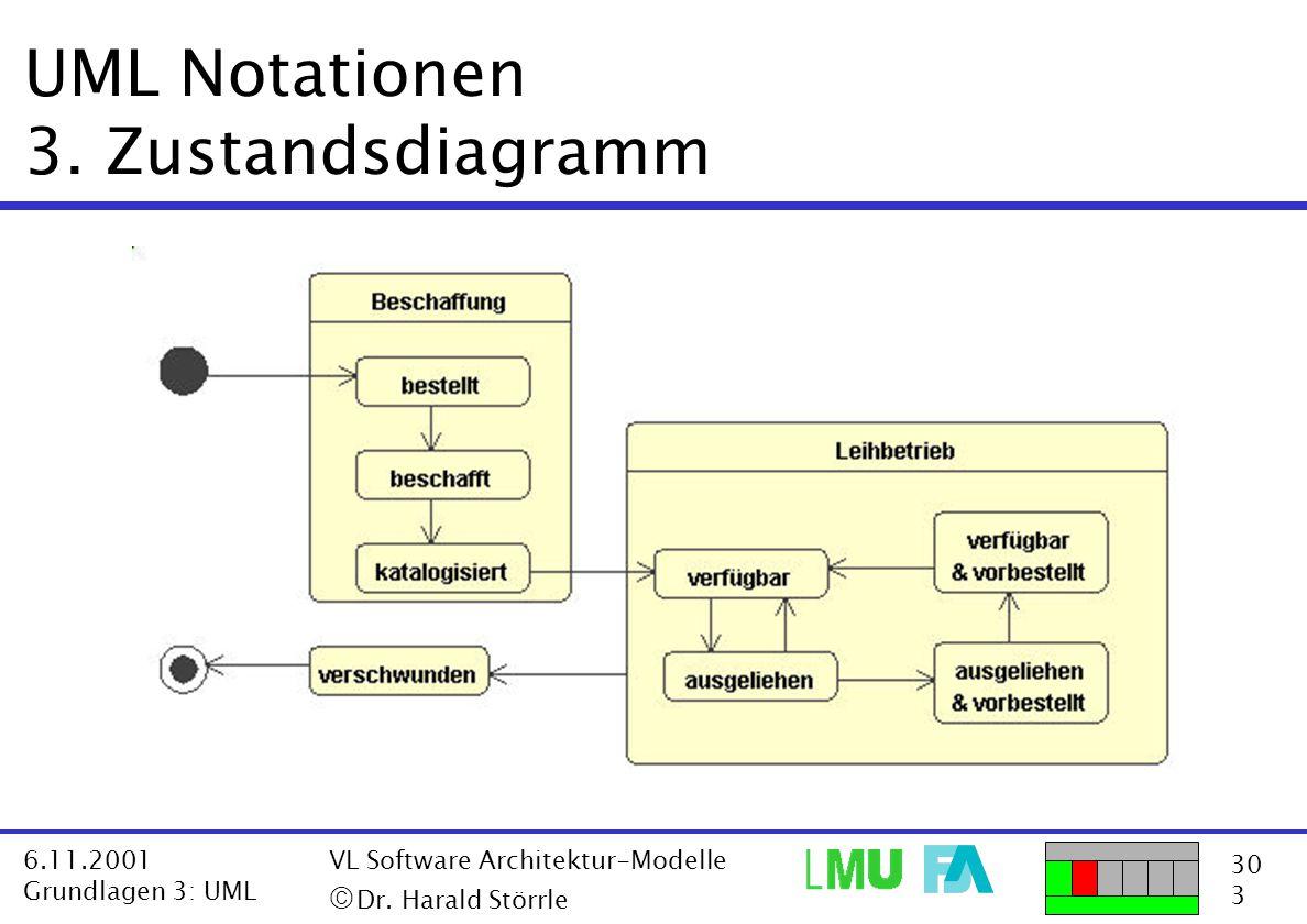 UML Notationen 3. Zustandsdiagramm