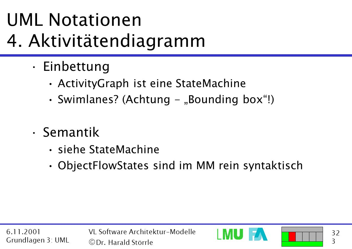 UML Notationen 4. Aktivitätendiagramm