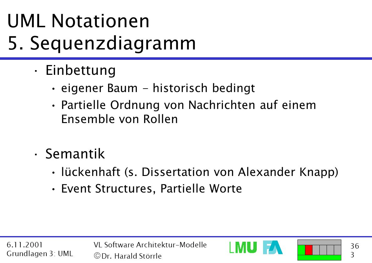 UML Notationen 5. Sequenzdiagramm