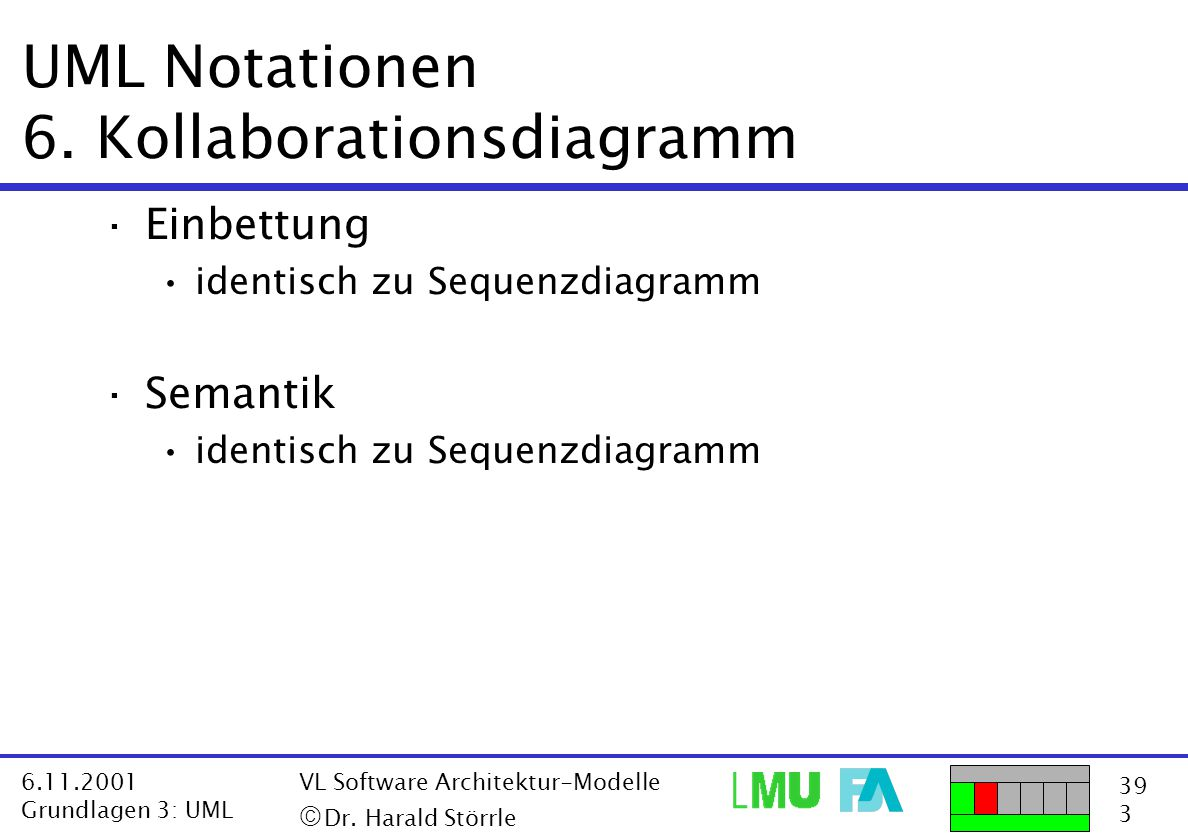 UML Notationen 6. Kollaborationsdiagramm