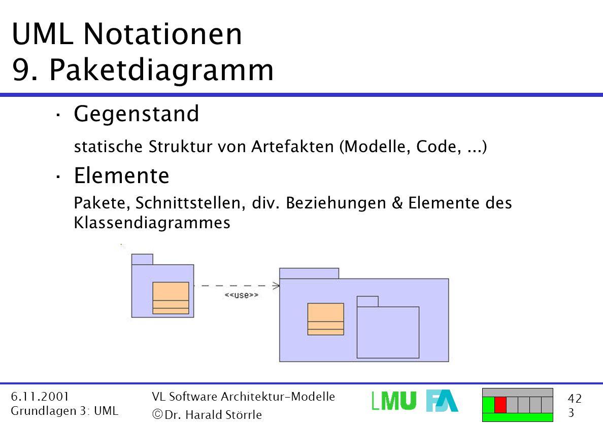 UML Notationen 9. Paketdiagramm