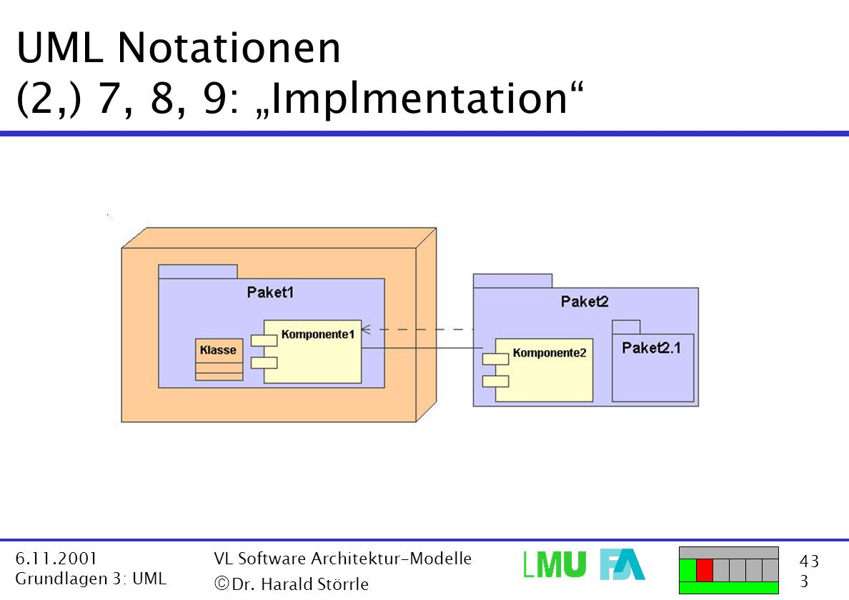 "UML Notationen (2,) 7, 8, 9: ""Implmentation"