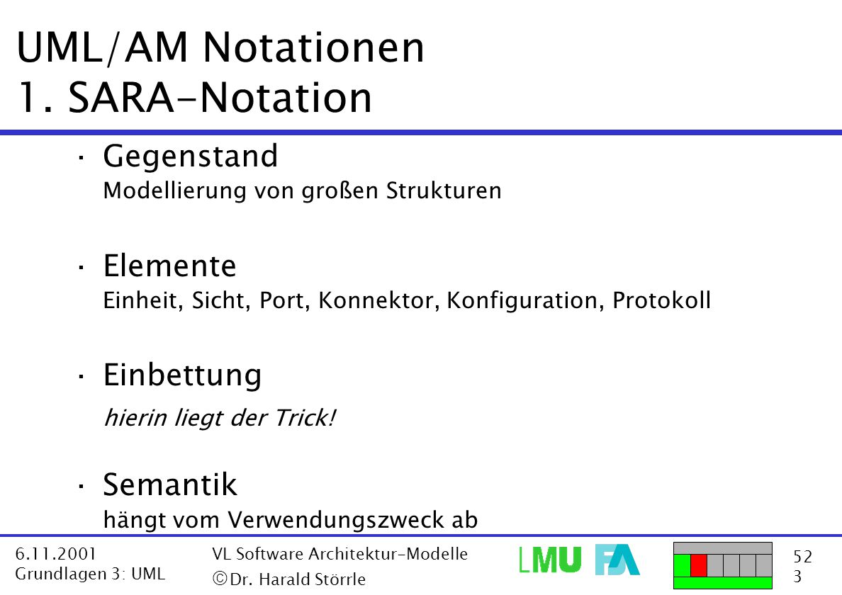 UML/AM Notationen 1. SARA-Notation