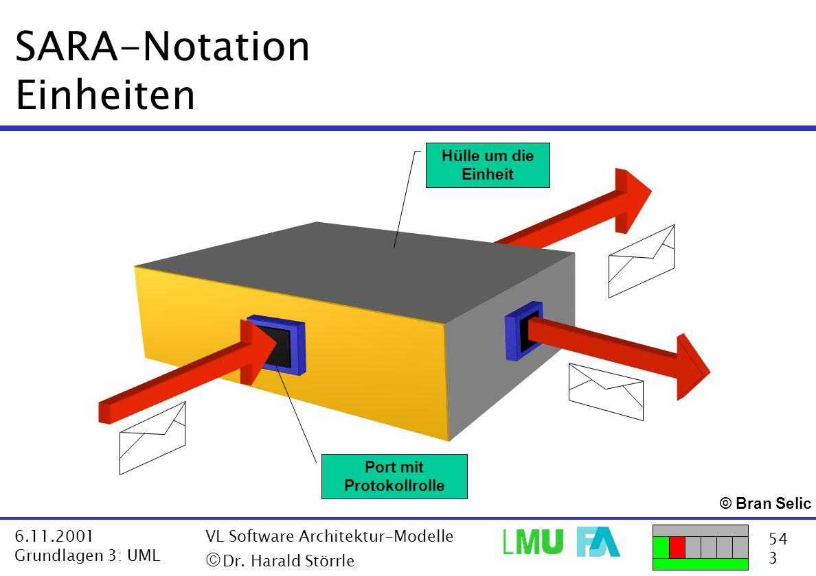 SARA-Notation Einheiten