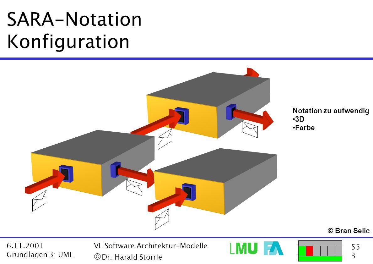 SARA-Notation Konfiguration