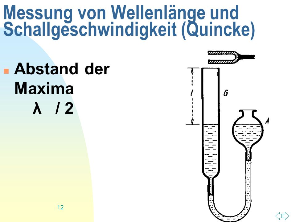 Messung von Wellenlänge und Schallgeschwindigkeit (Quincke)
