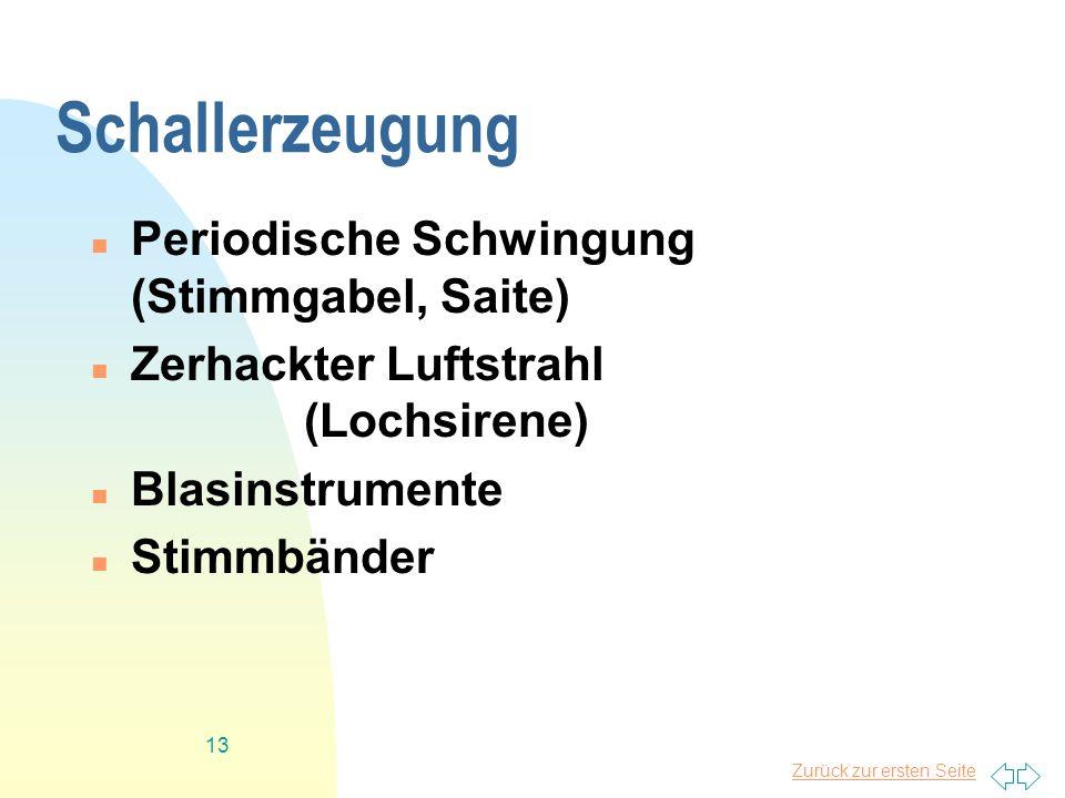 Schallerzeugung Periodische Schwingung (Stimmgabel, Saite)