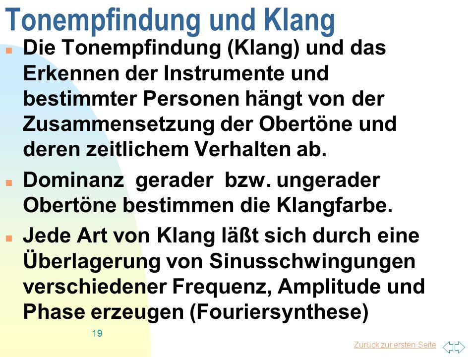 Tonempfindung und Klang