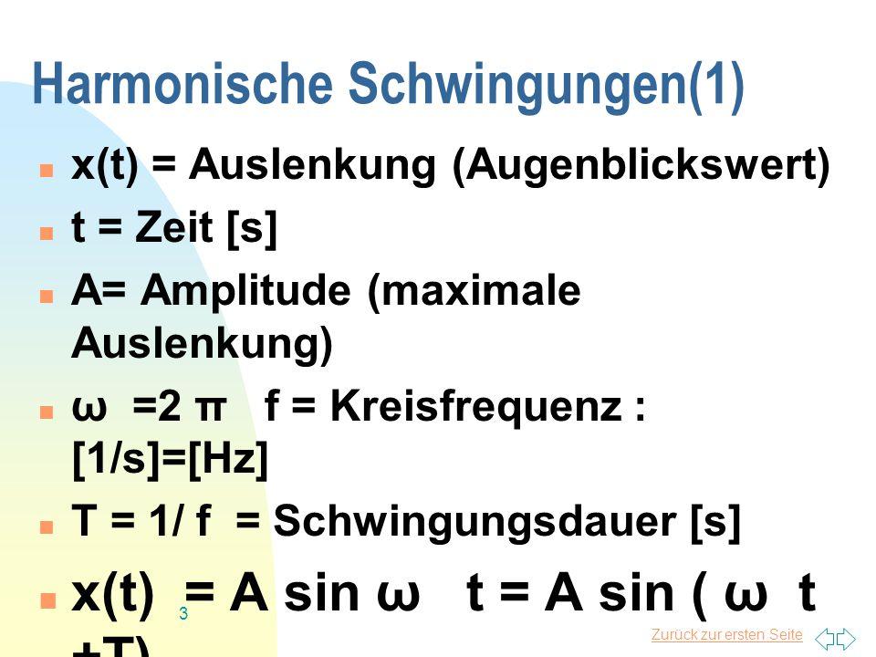 Harmonische Schwingungen(1)