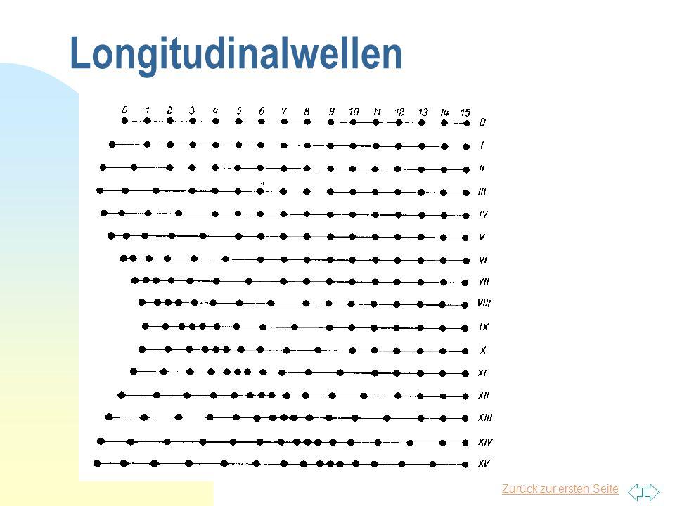 Longitudinalwellen