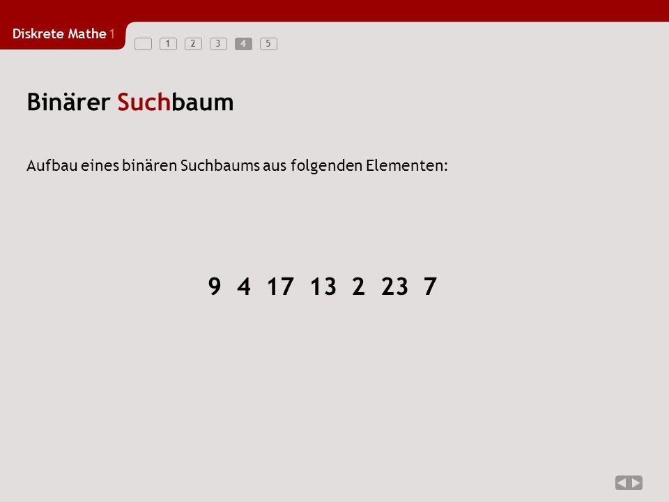4 Binärer Suchbaum Aufbau eines binären Suchbaums aus folgenden Elementen: 9 4 17 13 2 23 7