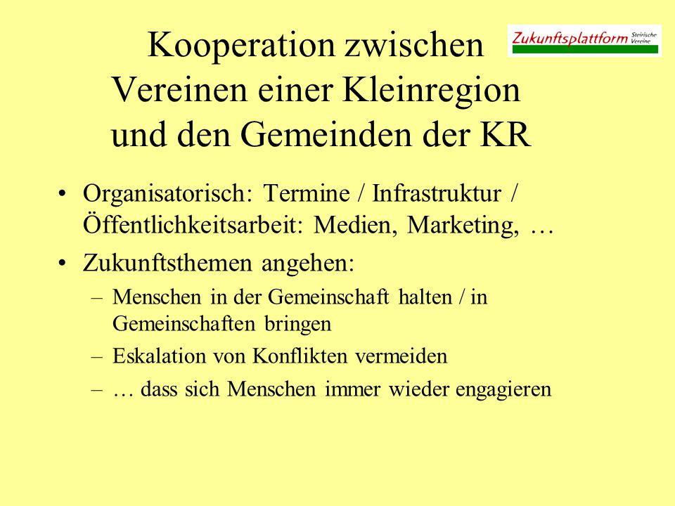 Kooperation zwischen Vereinen einer Kleinregion und den Gemeinden der KR