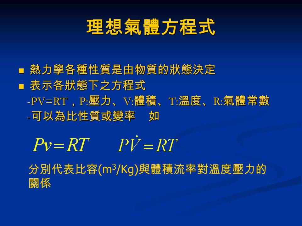 理想氣體方程式 熱力學各種性質是由物質的狀態決定 表示各狀態下之方程式 -PV=RT,P:壓力、V:體積、T:溫度、R:氣體常數