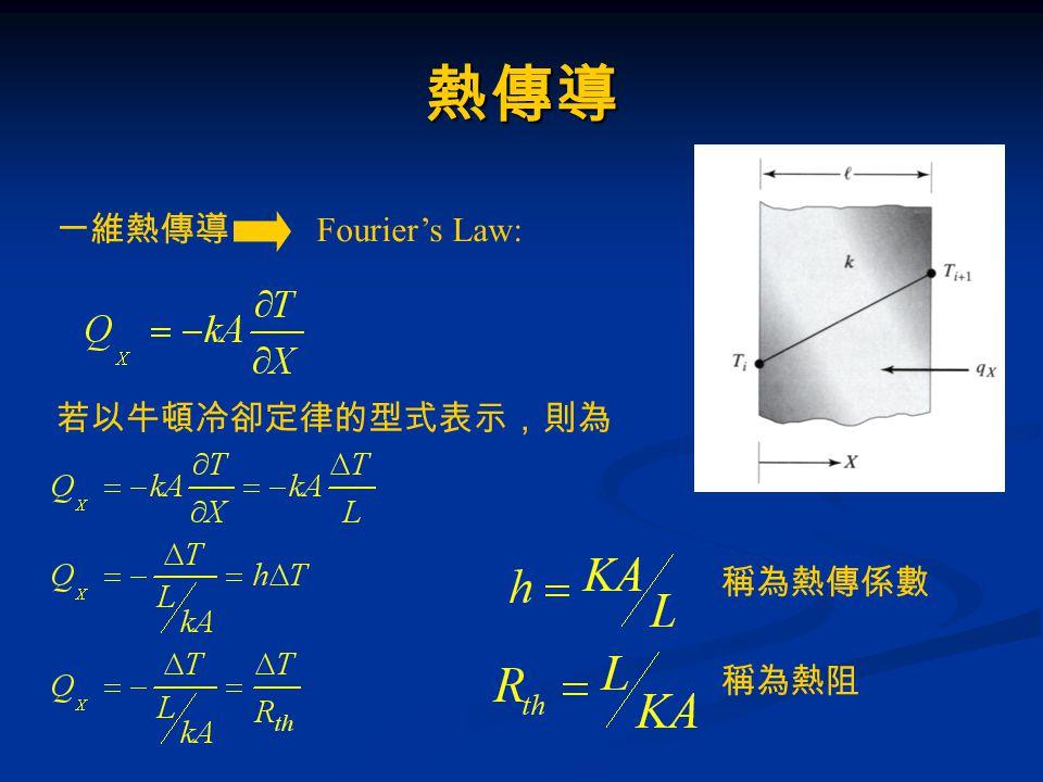 熱傳導 一維熱傳導 Fourier's Law: 若以牛頓冷卻定律的型式表示,則為 稱為熱傳係數 稱為熱阻