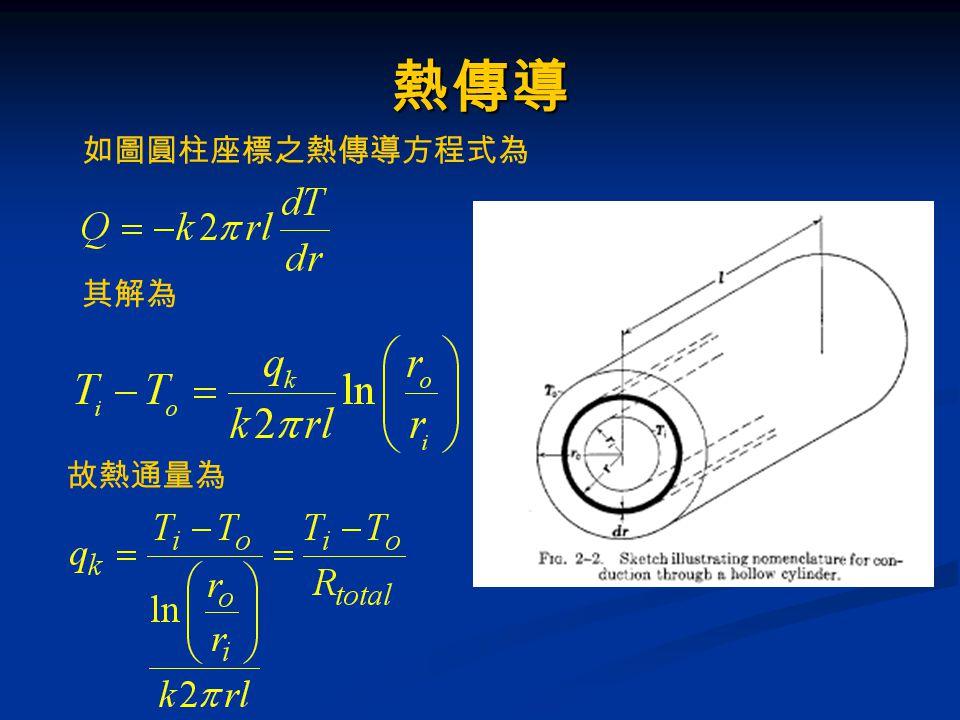 熱傳導 如圖圓柱座標之熱傳導方程式為 其解為 故熱通量為