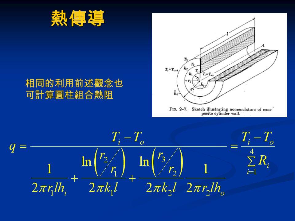 熱傳導 相同的利用前述觀念也可計算圓柱組合熱阻