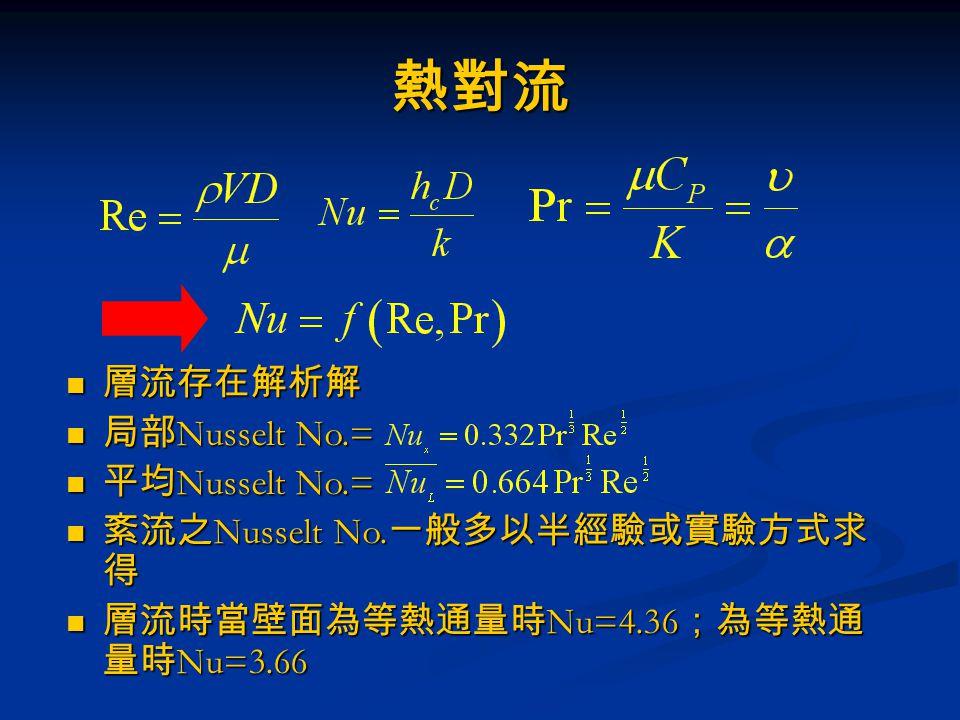 熱對流 層流存在解析解 局部Nusselt No.= 平均Nusselt No.= 紊流之Nusselt No.一般多以半經驗或實驗方式求得