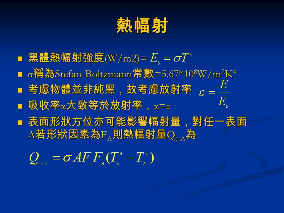 熱幅射 黑體熱幅射強度(W/m2)= σ稱為Stefan-Boltzmann常數=5.67*108W/m2K4