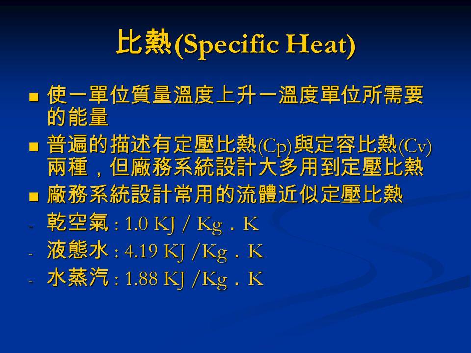 比熱(Specific Heat) 使一單位質量溫度上升一溫度單位所需要的能量