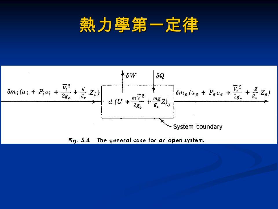 熱力學第一定律