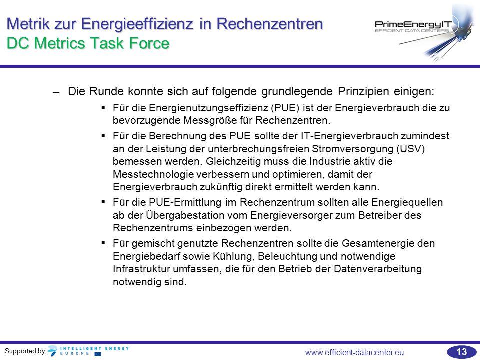 Metrik zur Energieeffizienz in Rechenzentren DC Metrics Task Force