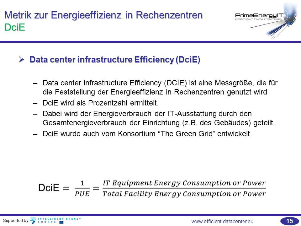 Metrik zur Energieeffizienz in Rechenzentren DciE