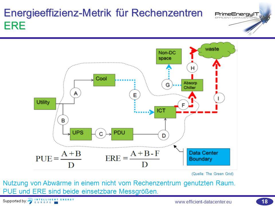 Energieeffizienz-Metrik für Rechenzentren ERE