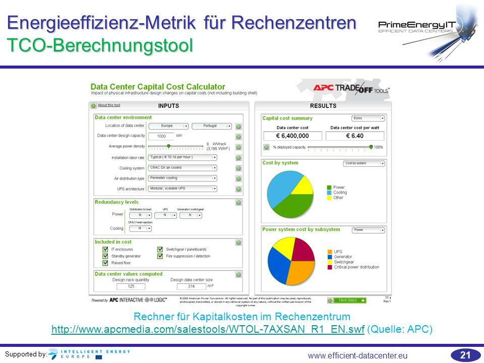 Energieeffizienz-Metrik für Rechenzentren TCO-Berechnungstool