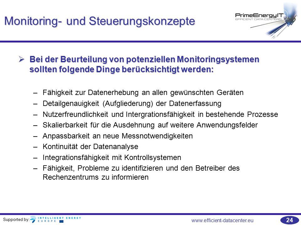 Monitoring- und Steuerungskonzepte