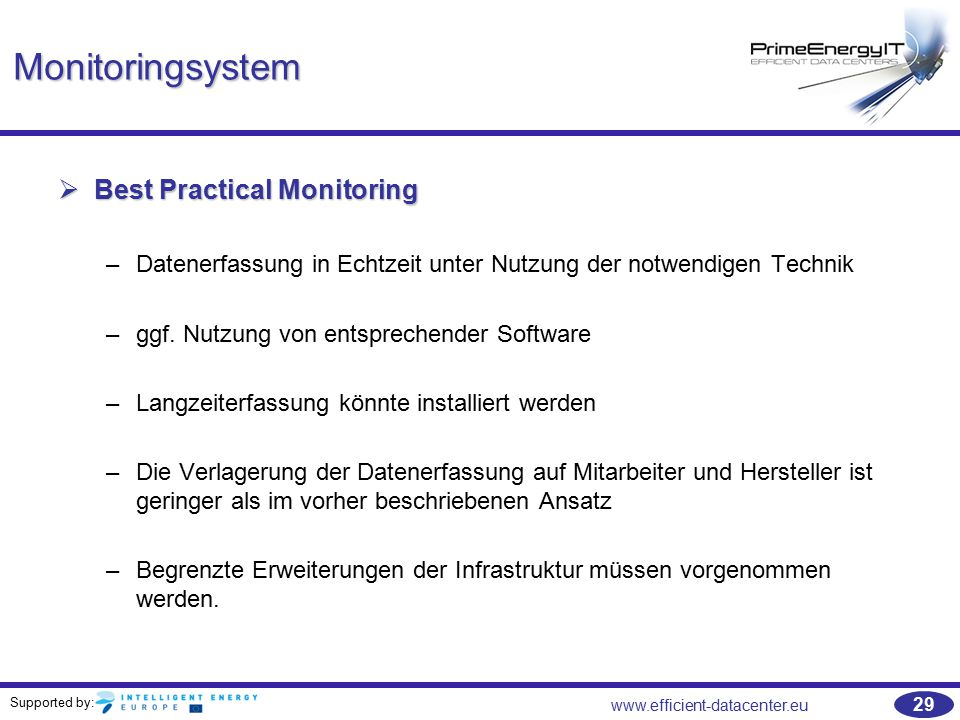Monitoringsystem Best Practical Monitoring