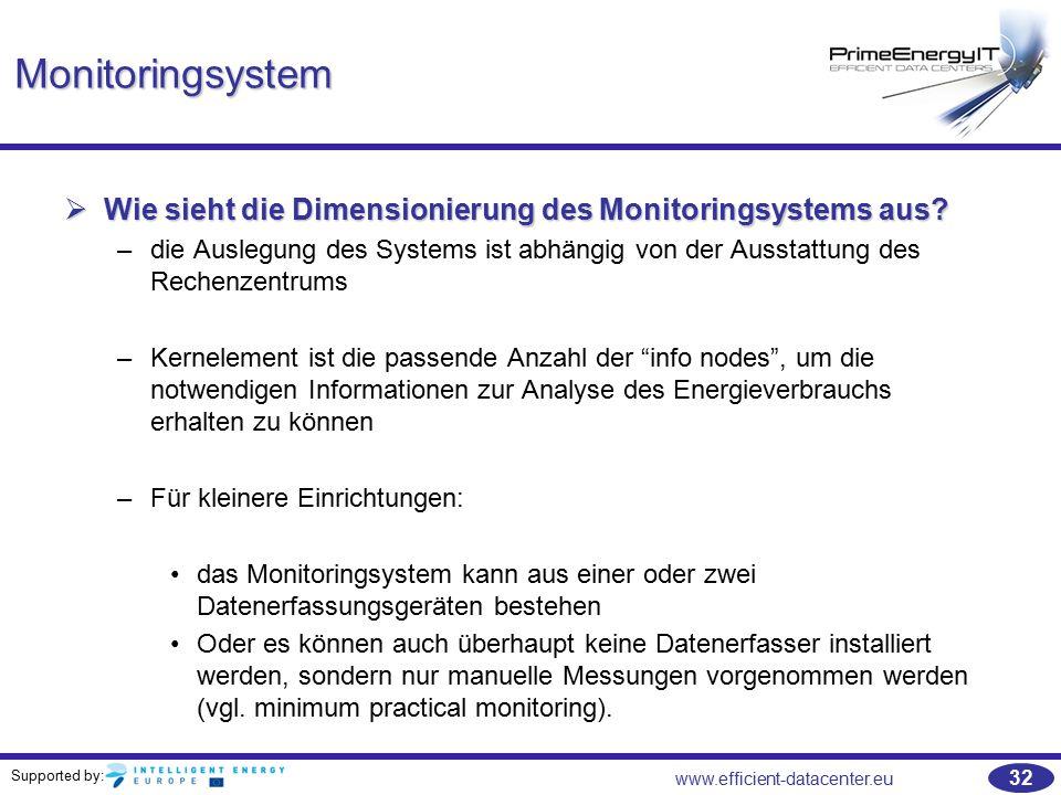 Monitoringsystem Wie sieht die Dimensionierung des Monitoringsystems aus
