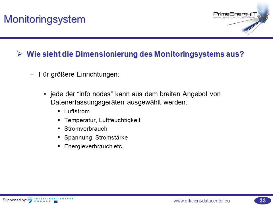 Monitoringsystem Wie sieht die Dimensionierung des Monitoringsystems aus Für größere Einrichtungen: