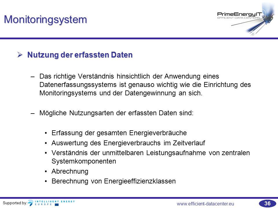 Monitoringsystem Nutzung der erfassten Daten