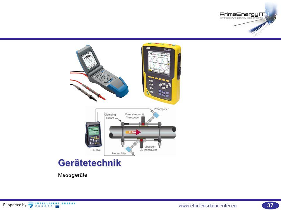 Gerätetechnik Messgeräte
