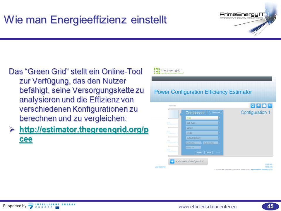 Wie man Energieeffizienz einstellt