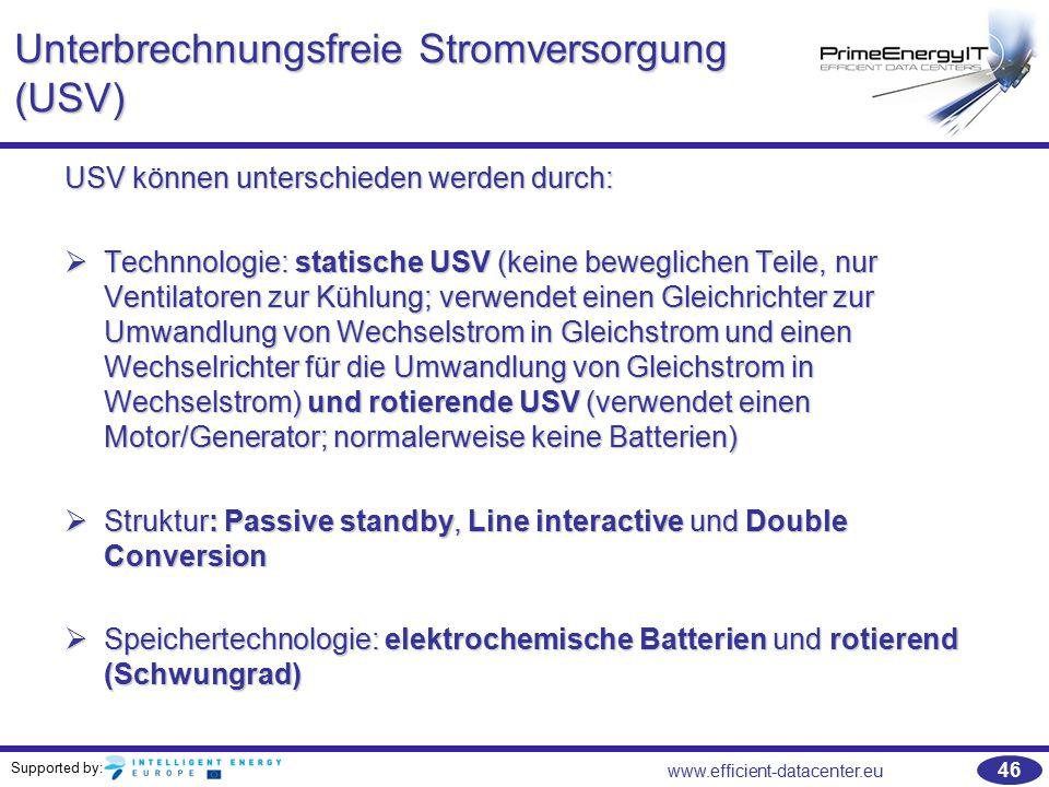 Unterbrechnungsfreie Stromversorgung (USV)