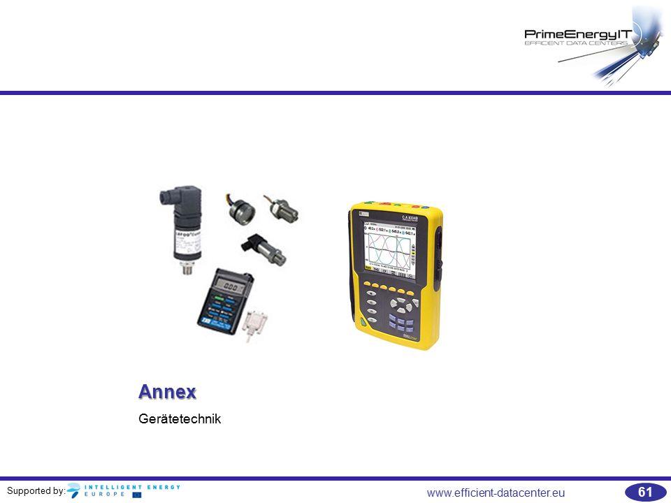 Annex Gerätetechnik