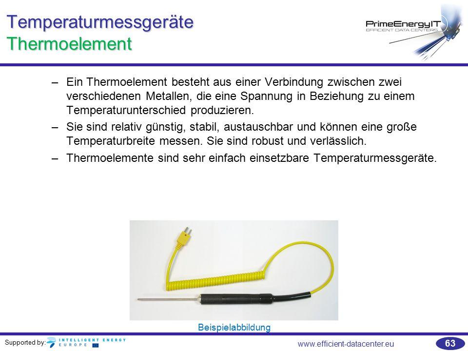 Temperaturmessgeräte Thermoelement