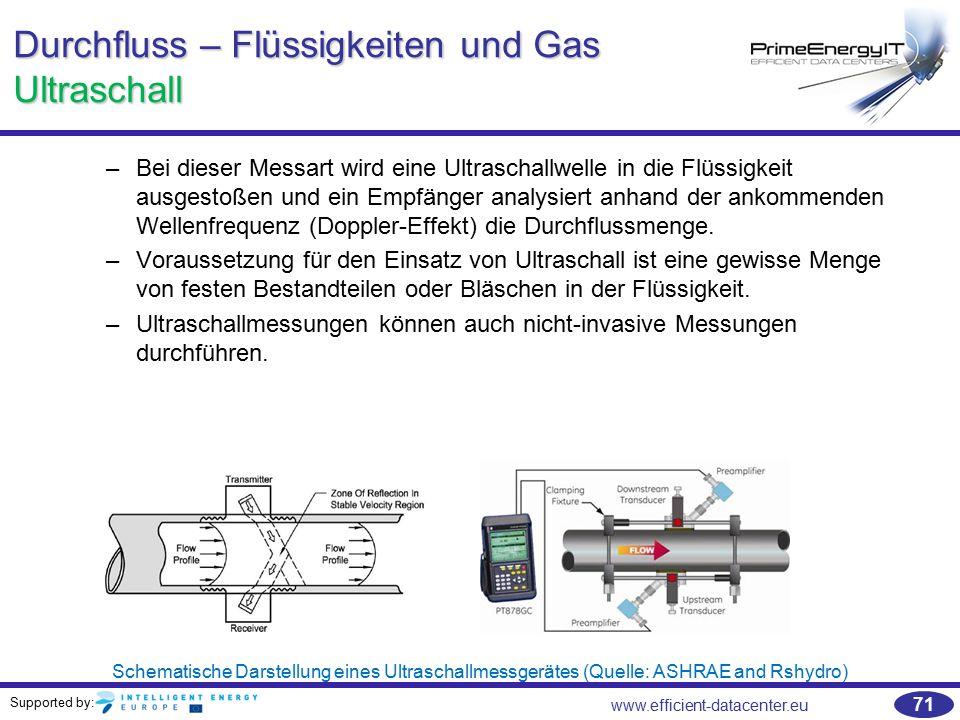 Durchfluss – Flüssigkeiten und Gas Ultraschall