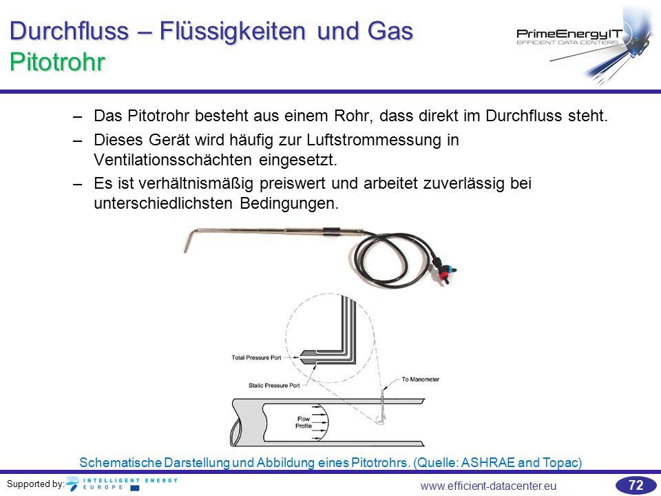 Durchfluss – Flüssigkeiten und Gas Pitotrohr