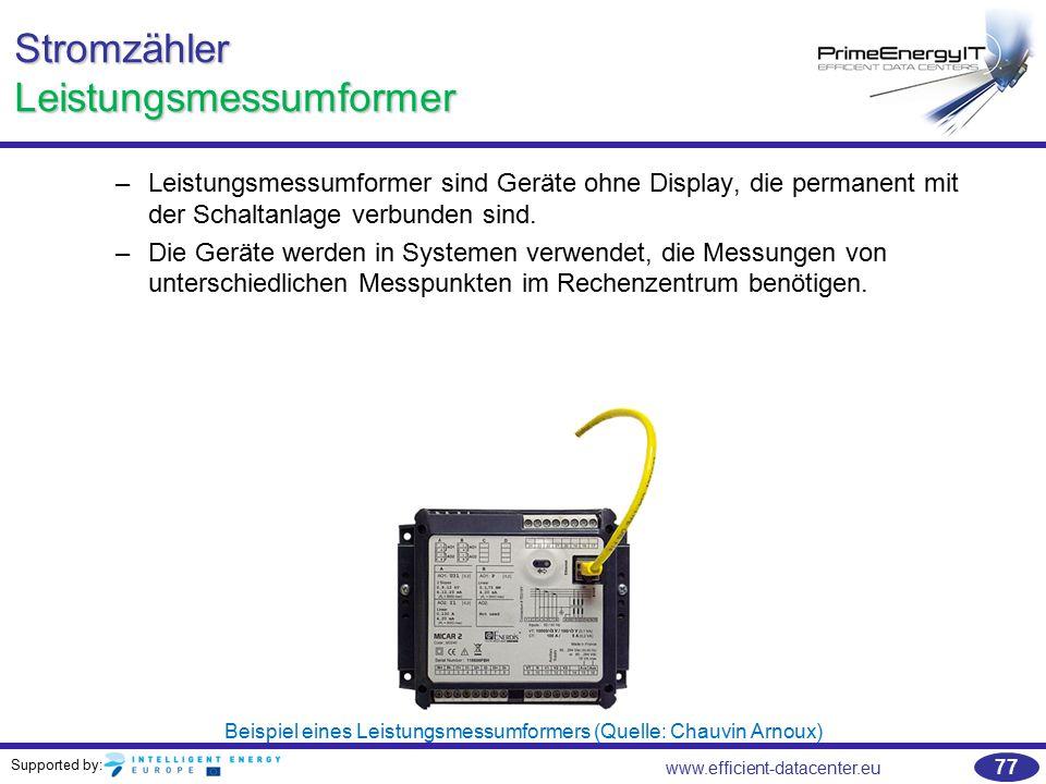 Stromzähler Leistungsmessumformer
