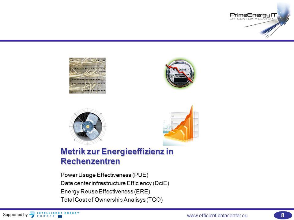 Metrik zur Energieeffizienz in Rechenzentren