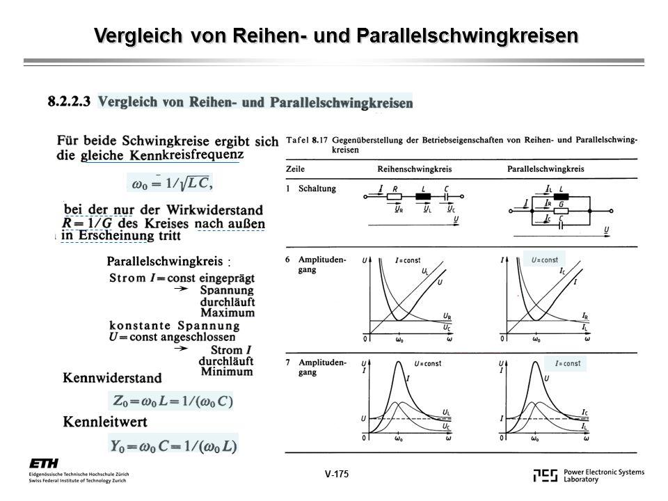 Vergleich von Reihen- und Parallelschwingkreisen