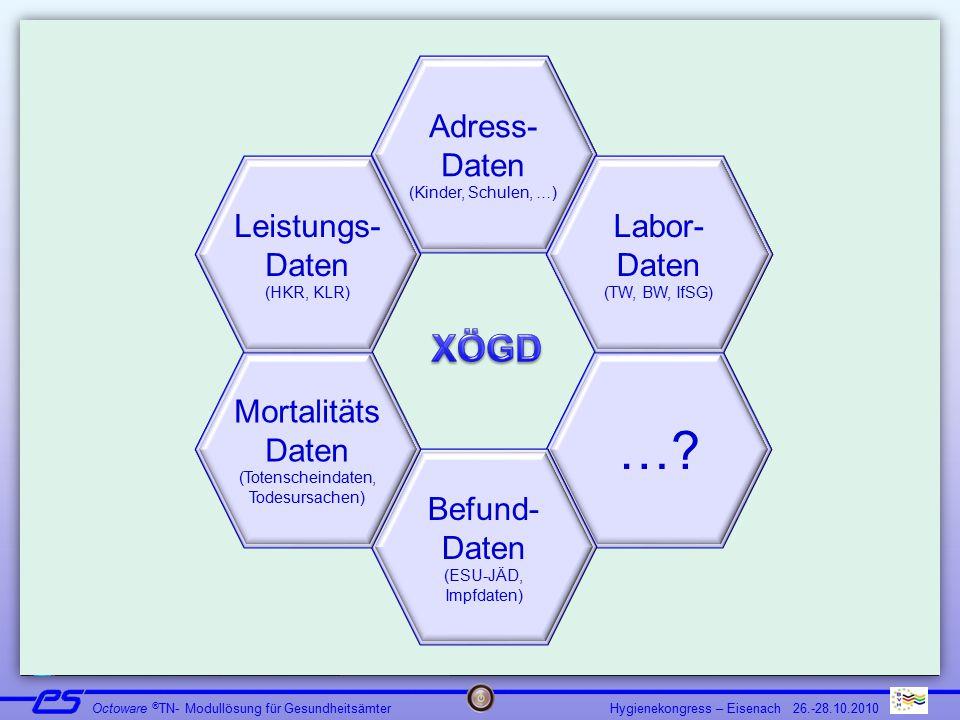 … XÖGD Adress- Daten (Kinder, Schulen, …) Leistungs-Daten (HKR, KLR)